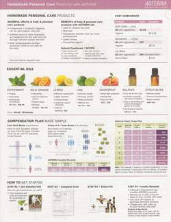 Essential Oils For Personal Care